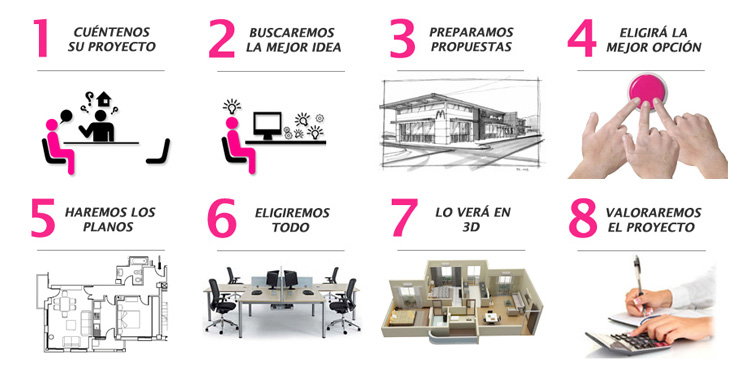 Smarthomesolutions smart home experience - Diseno de interiores trabajo ...